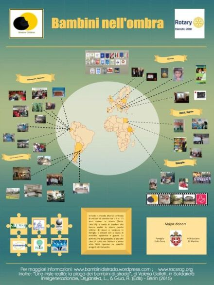 Project poster III° Forum 2016 (2)